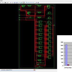 RSD Based ECC Processor