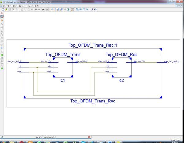 OFDM Baseband Transceiver
