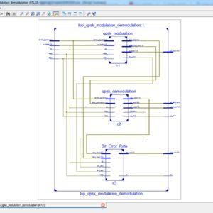 QPSK Modulator on FPGA