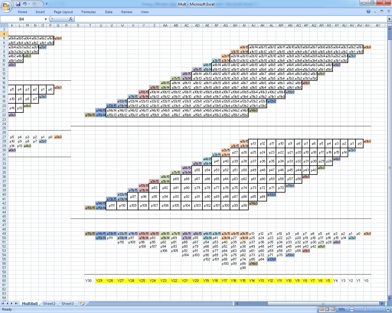 Energy-Efficient Approximate Multiplier Design using Bit  Significance-Driven Logic Compression