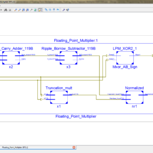 Floating_Point_Multiplier